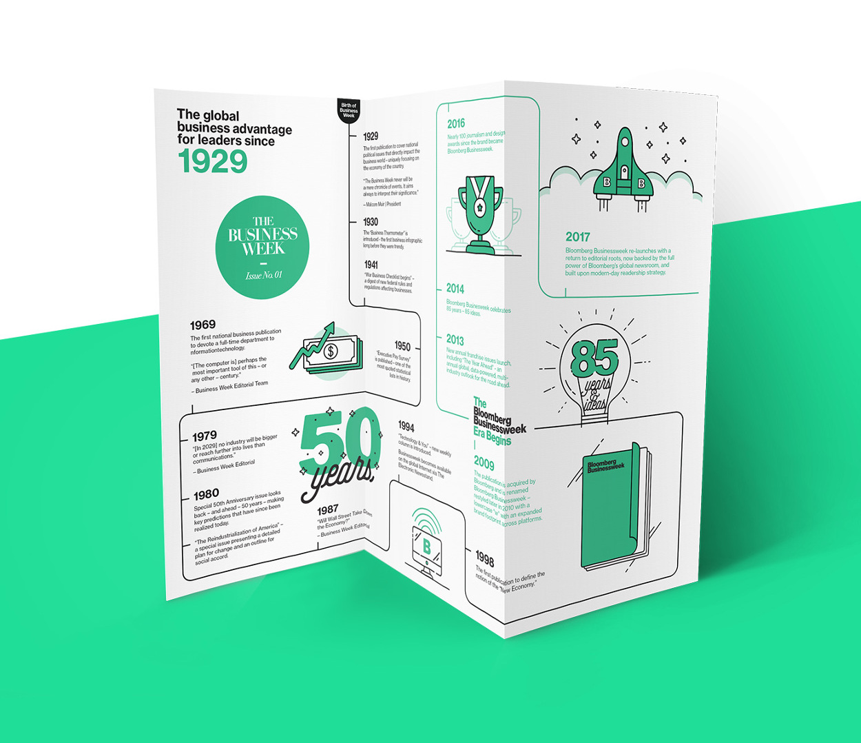 Creative Business Infographic Trifold Brochure Example
