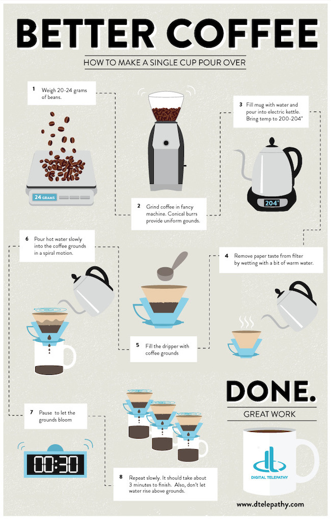 International Coffee Day - Social Media Holiday Templates3