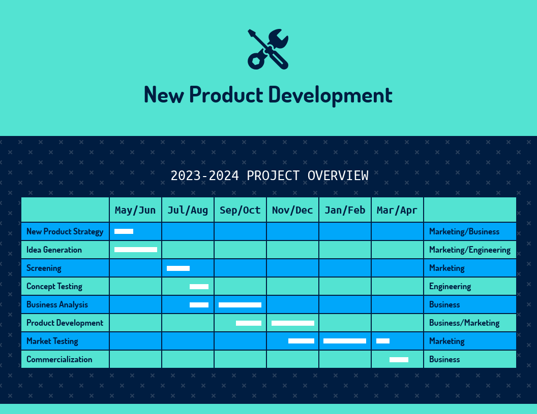 Product Project Gantt Chart Template