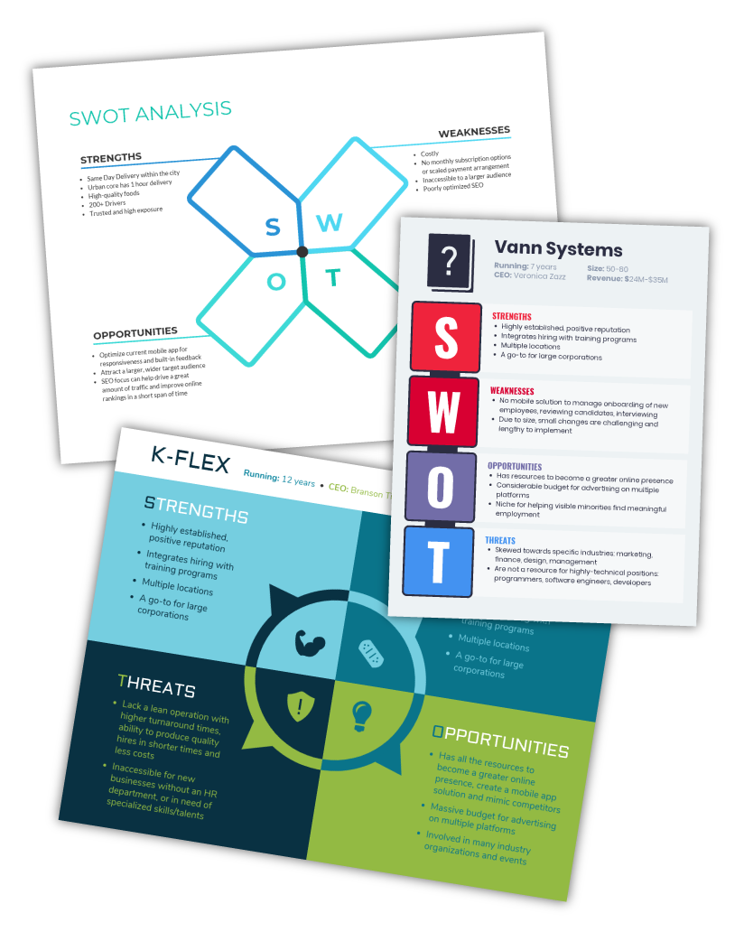 design an impactful swot analysis by following these easy steps: