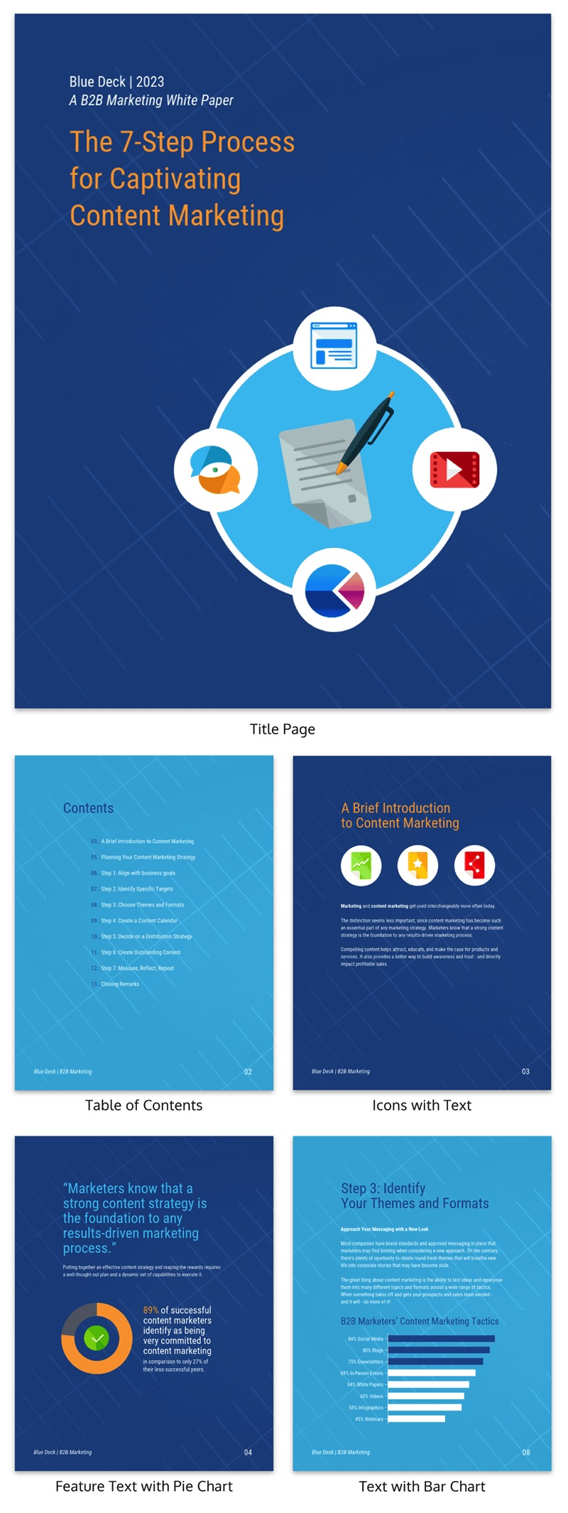 30+ Business Report Templates That Every Business Needs [+ Design