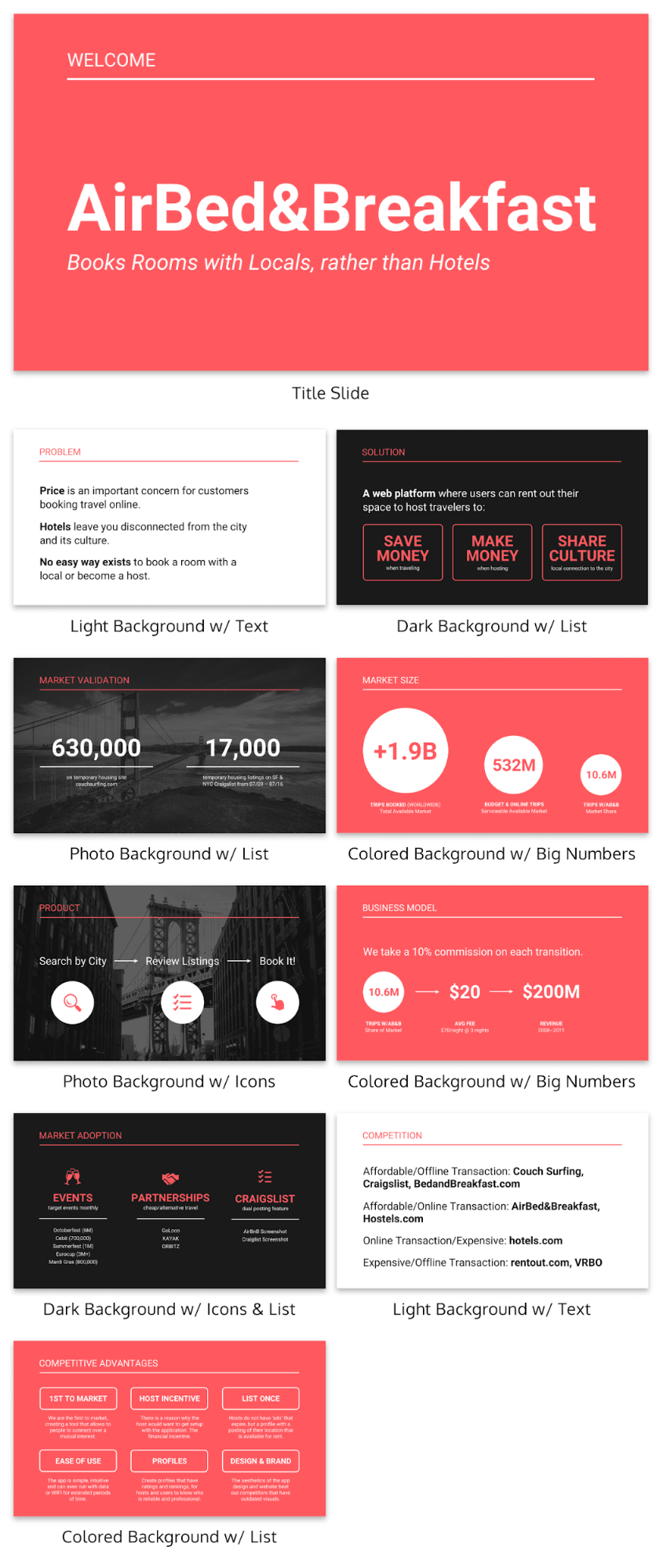 Airbnb Pitch Deck Example