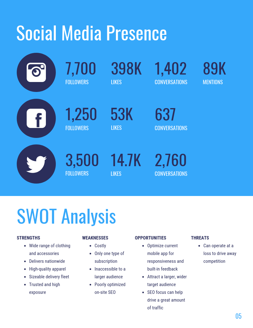 Competitor Analysis Report Social Media
