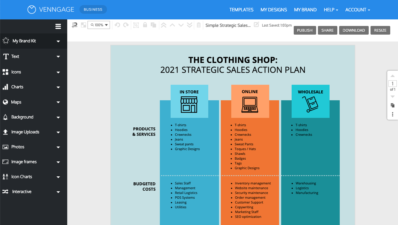 Online Sales Plan Maker Map - Create Your Own Sales Plan Map - Venngage