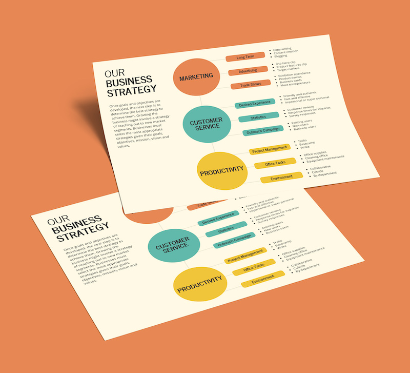 Colorful Business Strategy Mind Map Template