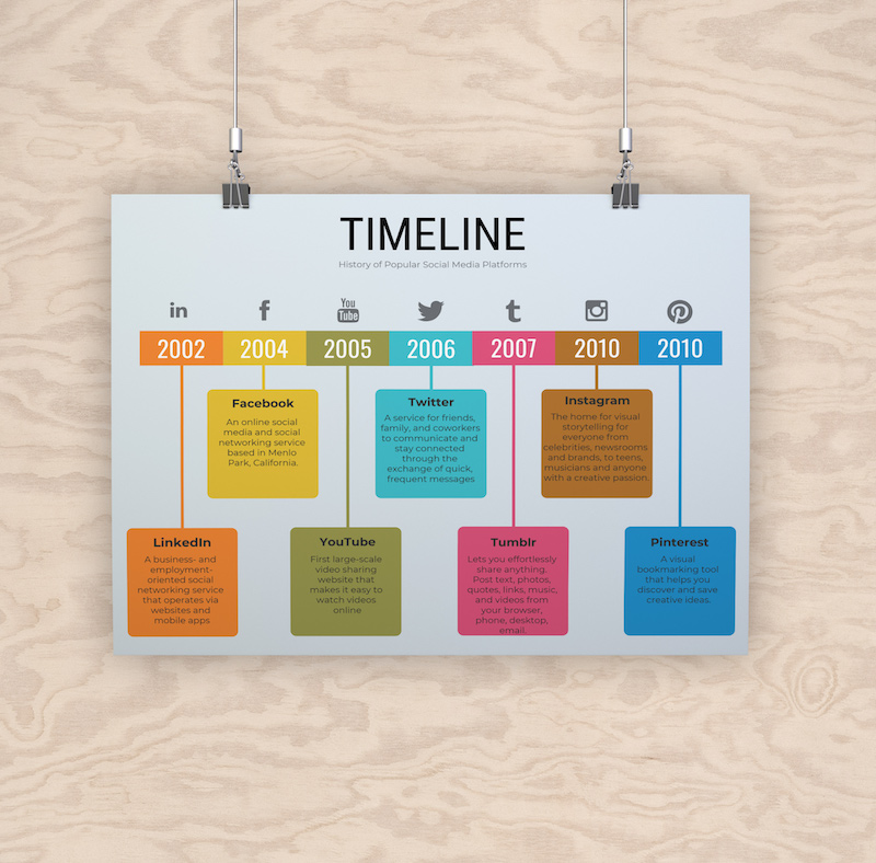 Colorful Social Media Timeline Template
