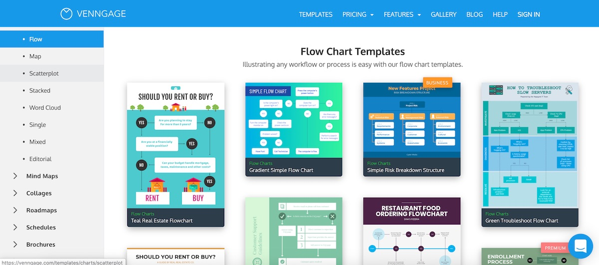 20 Flow Chart Templates Design Tips And Examples Venngage