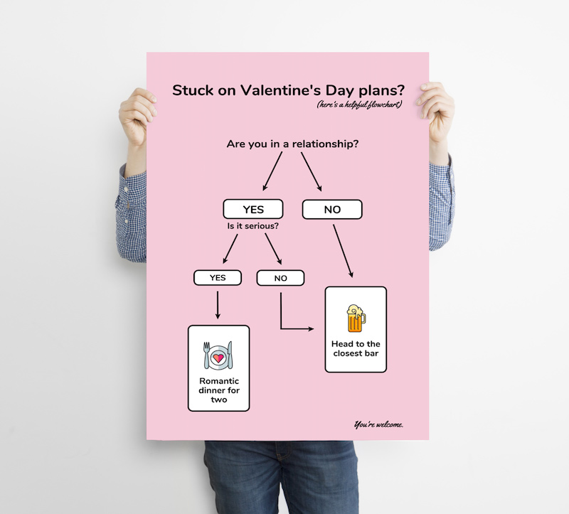 Funny Valentine's Date Flow Chart Template
