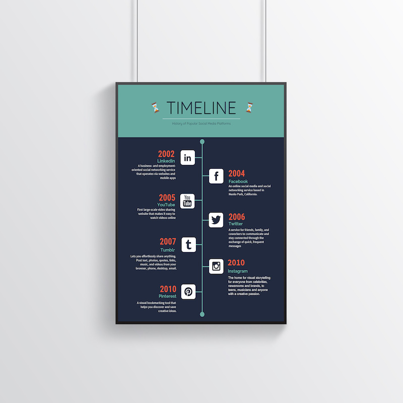 Social Media Infographic Timeline Template