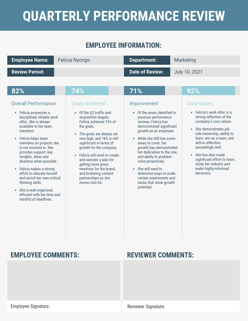 Sample employee performance review (1) | employee performance.