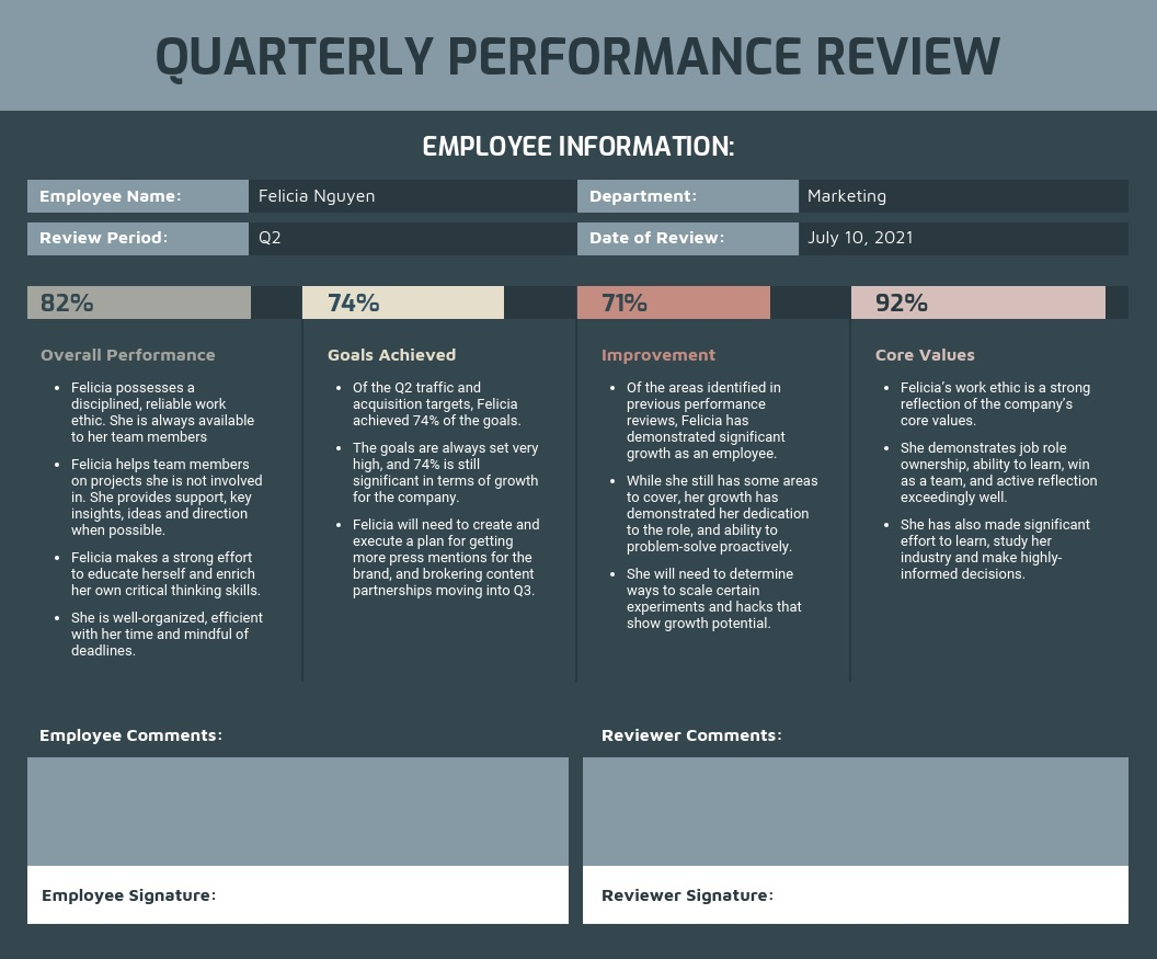 Dark-Quarterly-Performance-Review-Template Quarterly Performance Summary Examples on report sample templates, review form, review format, review template examples, splits quarter date, report format, review sample,
