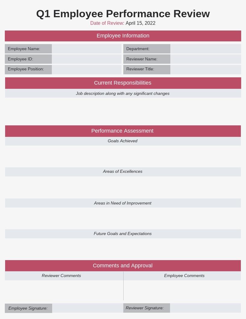modelo de avaliação de desempenho