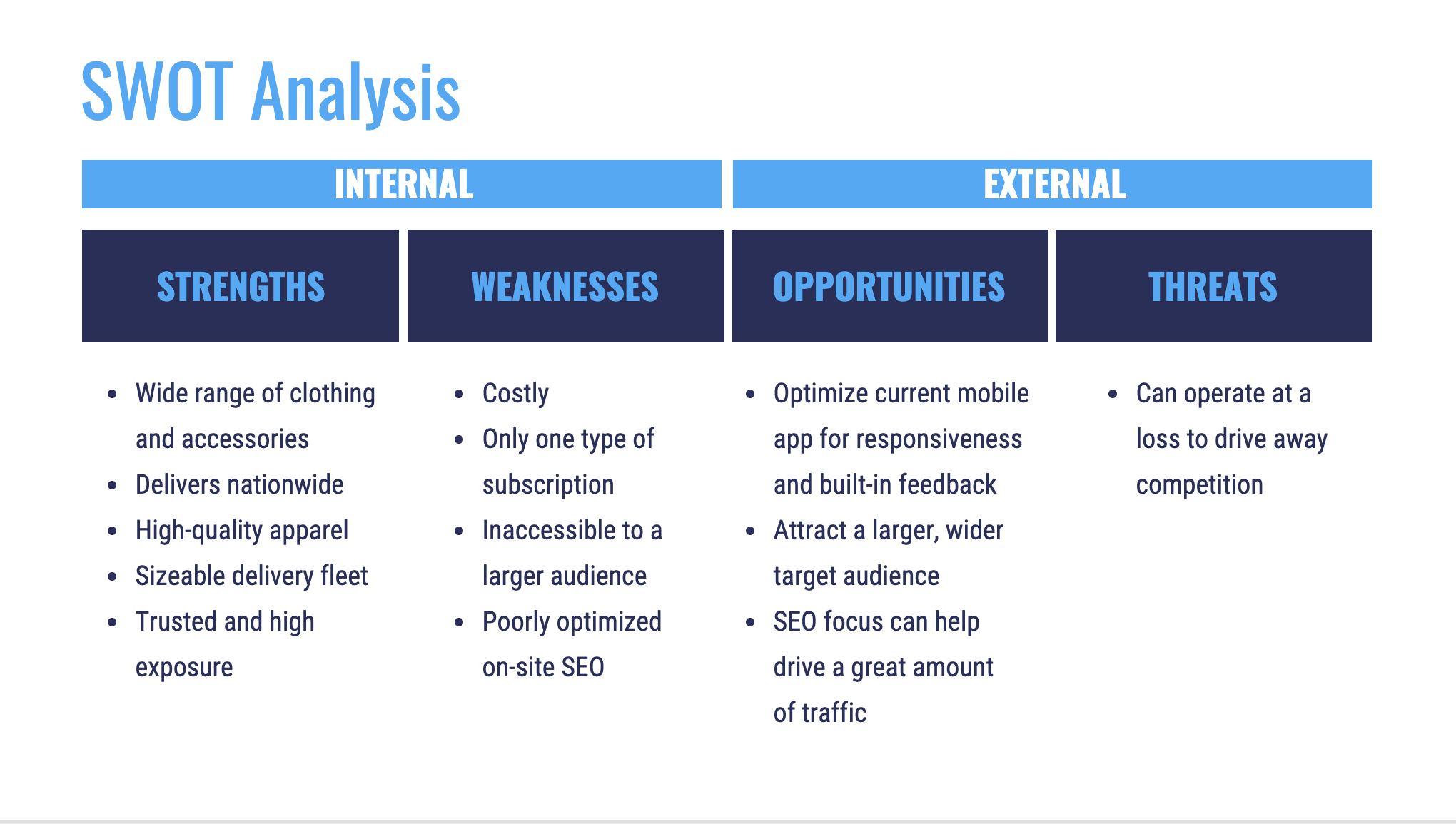 10  swot analysis templates and best practice tips