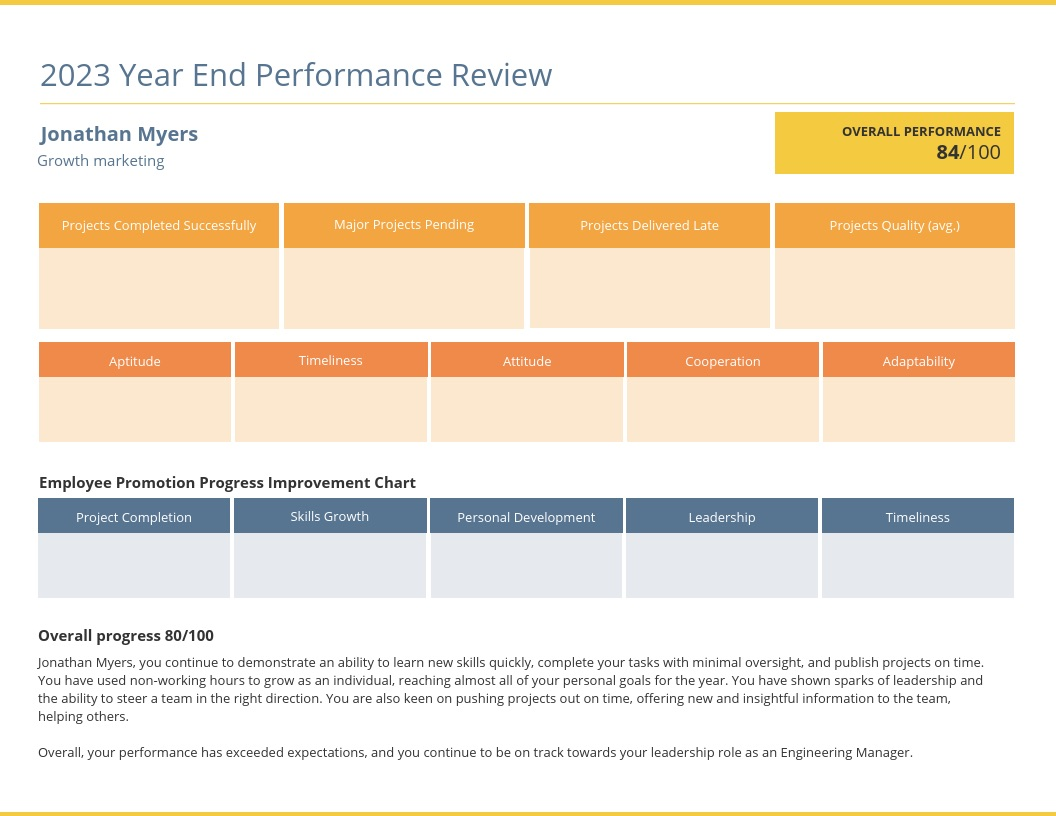performance review examples