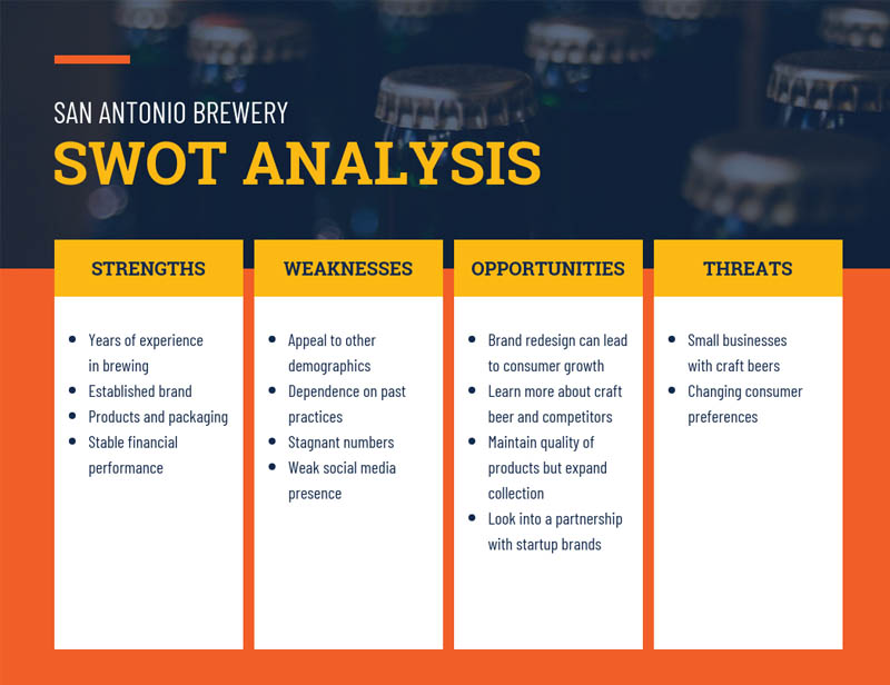 brewery swot analysis template example