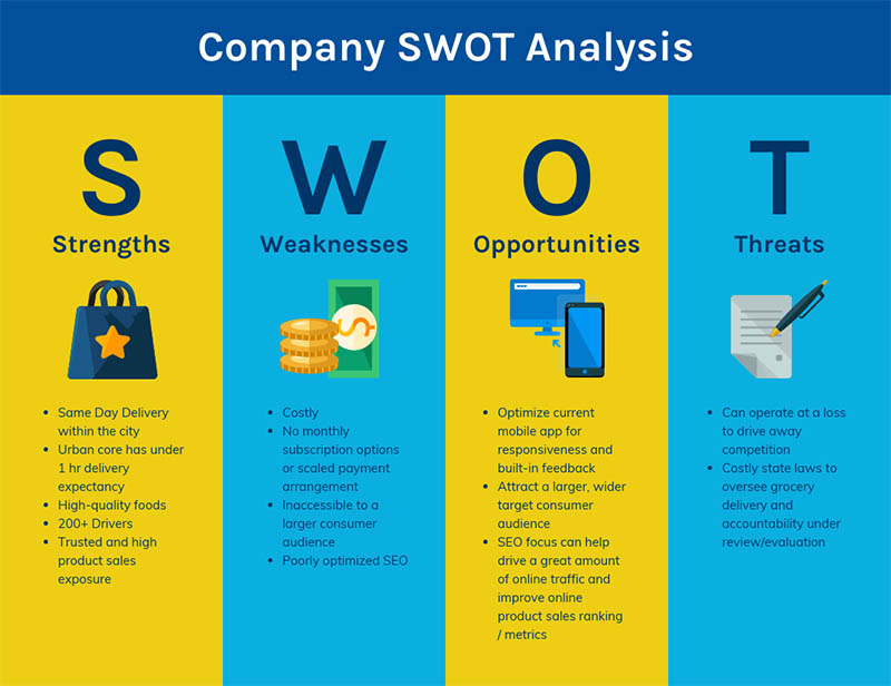 company swot analysis template alternating