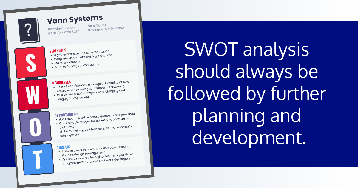 SWOT analysis template social media graphic
