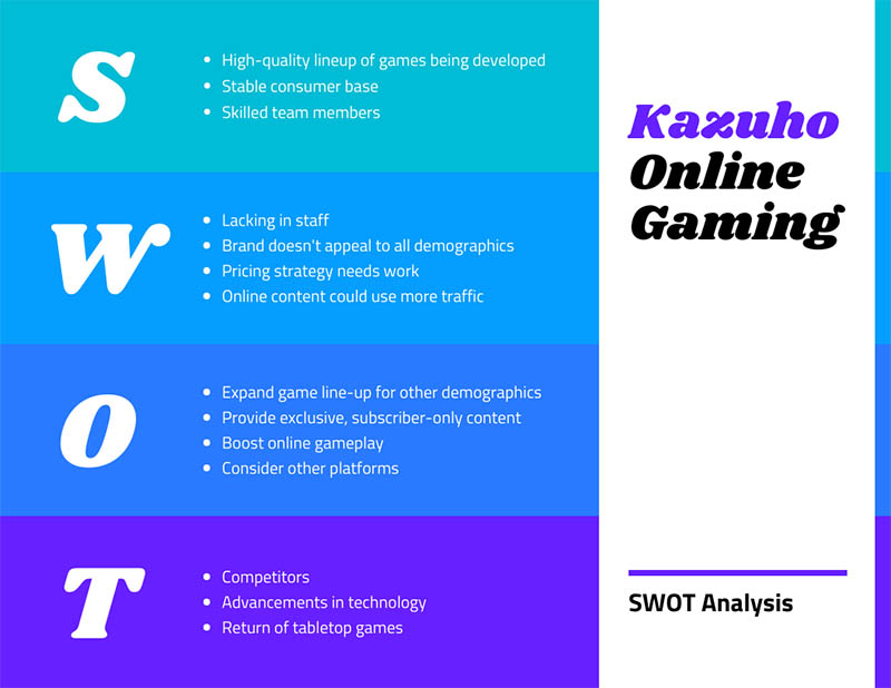 swot analysis template blue and purple stacked