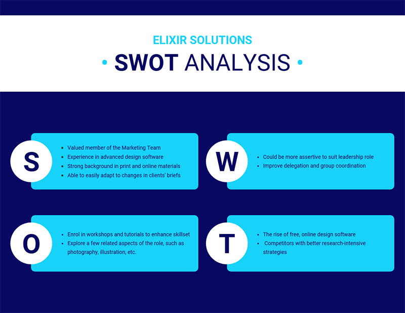 swot analysis template dark blue white circle