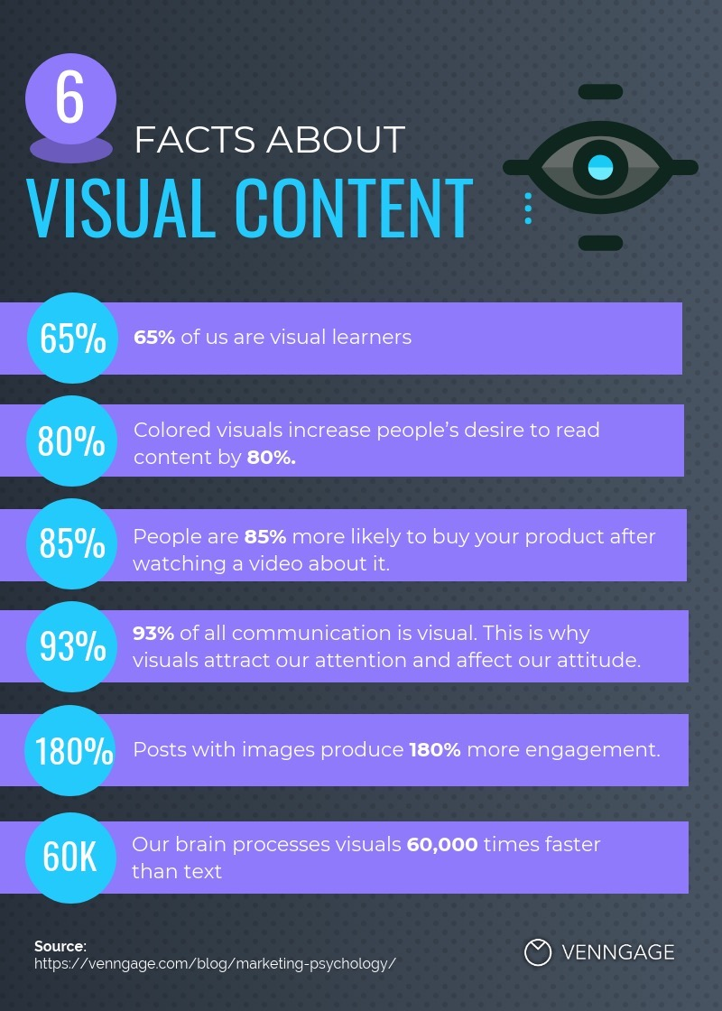 6 Facts About Visual Content Infographic Template