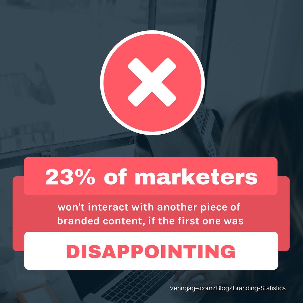 Branding Statistics 13
