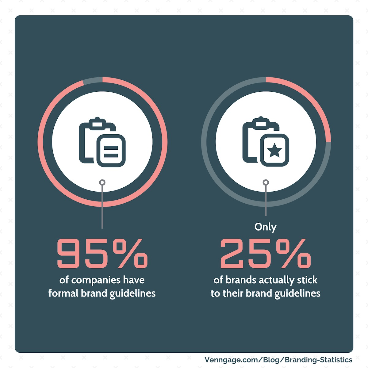 Branding Statistics 19
