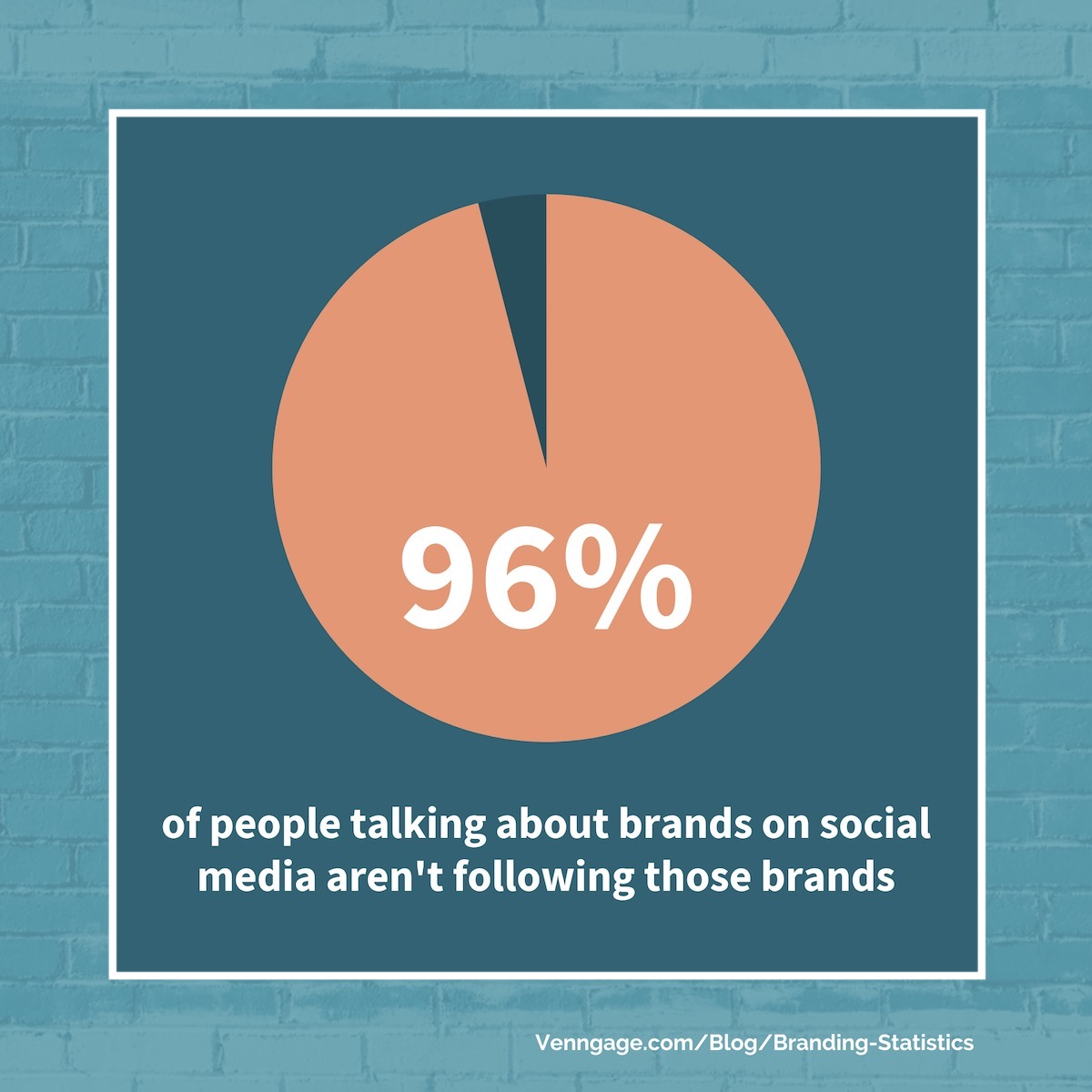 Branding Statistics 20