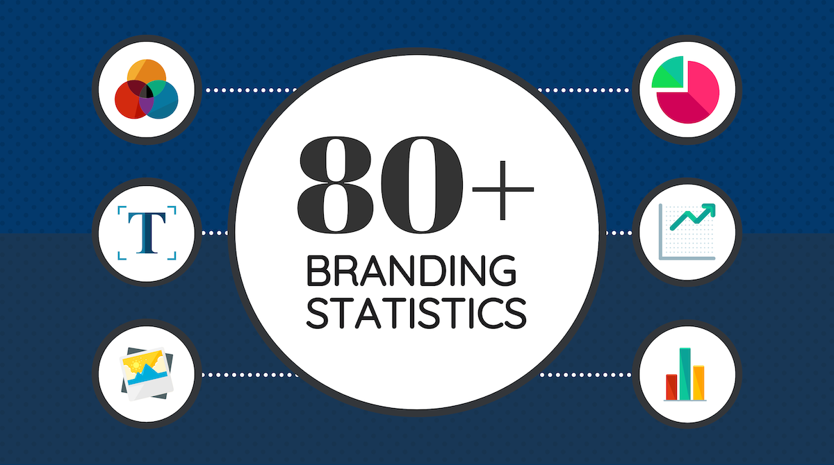 Branding Statistics