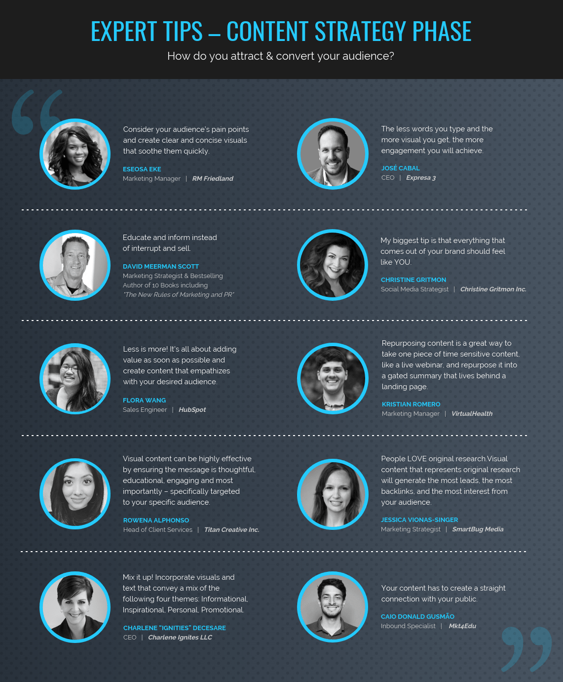 State of Lead Generation Quote Infographic
