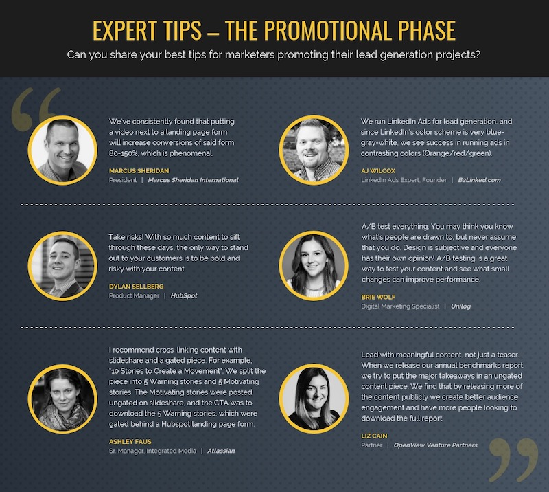 State of Lead Generation in 2019 Expert Quote Infographic 2