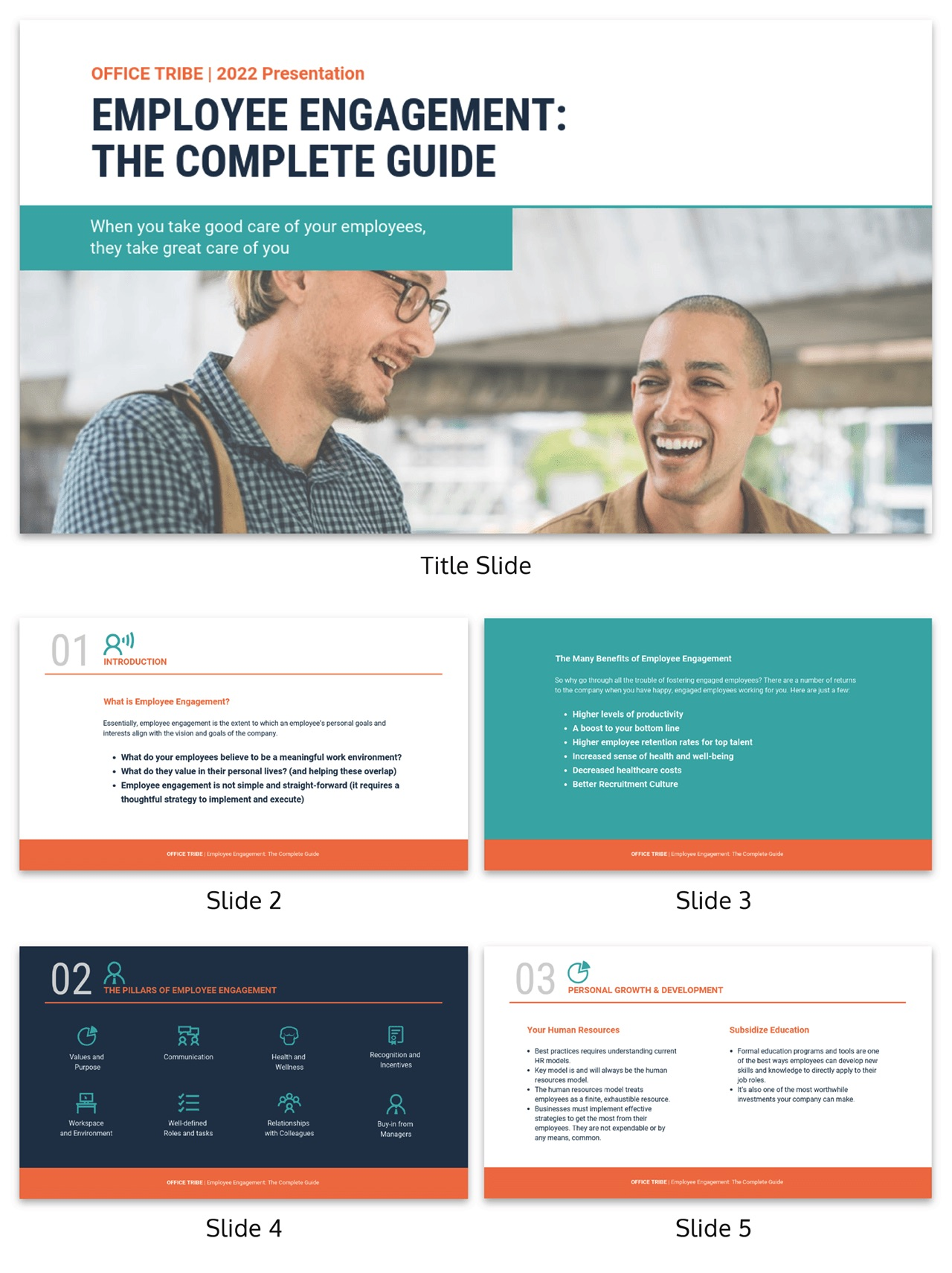 HR Presentation Templates