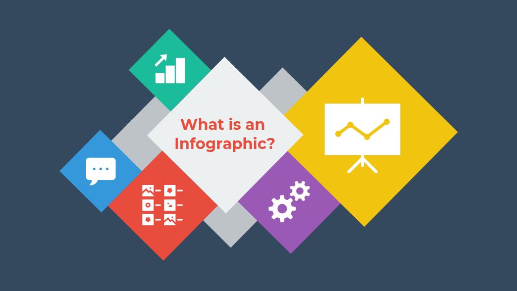 ما هو الإنفوجرافيك؟