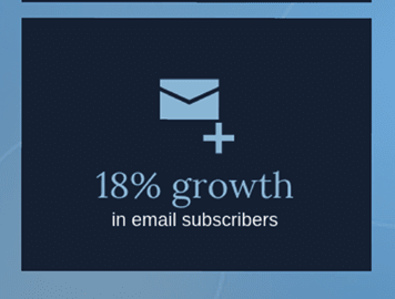 Blue case study example case growth