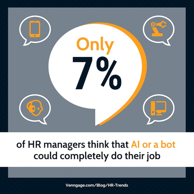 HR Trends & Stats - #18.1
