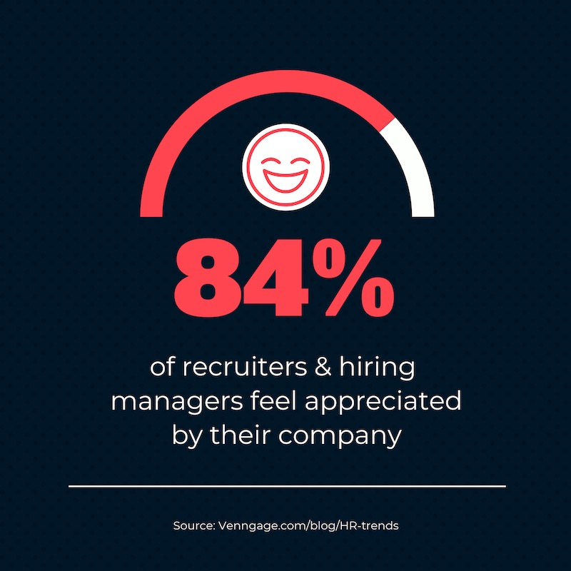 HR Trends & Stats - #5.1