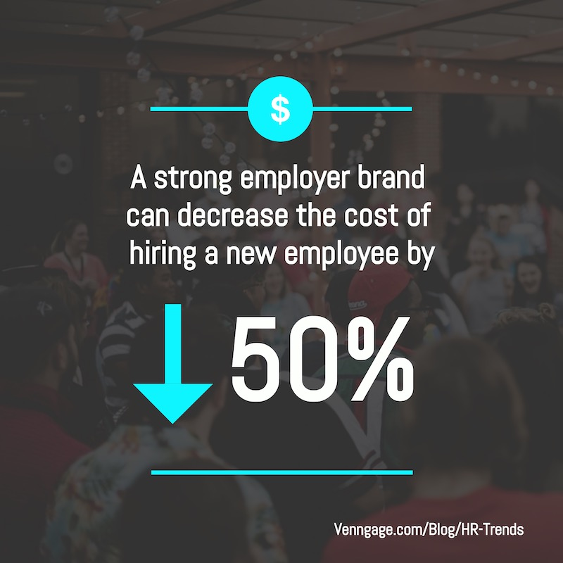 HR Trends & Stats - #65.1