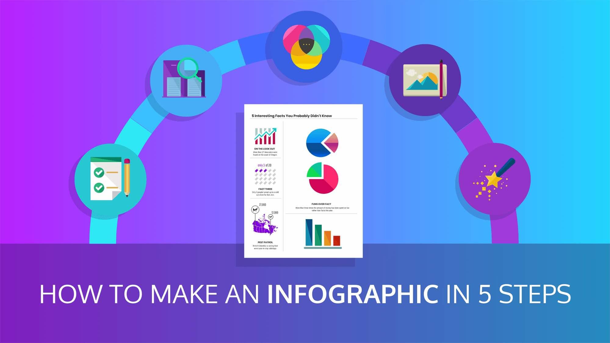 كيفية إنشاء تصميم إنفوجرافيك في خمس خطوات