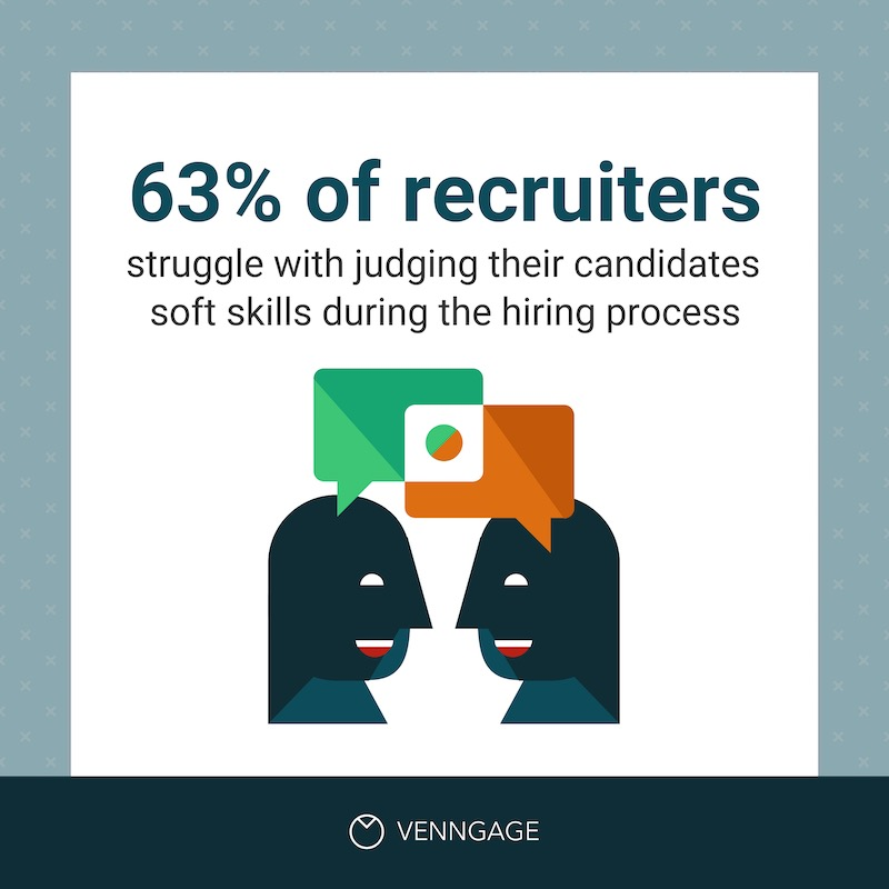 HR Trends & Stats - #111