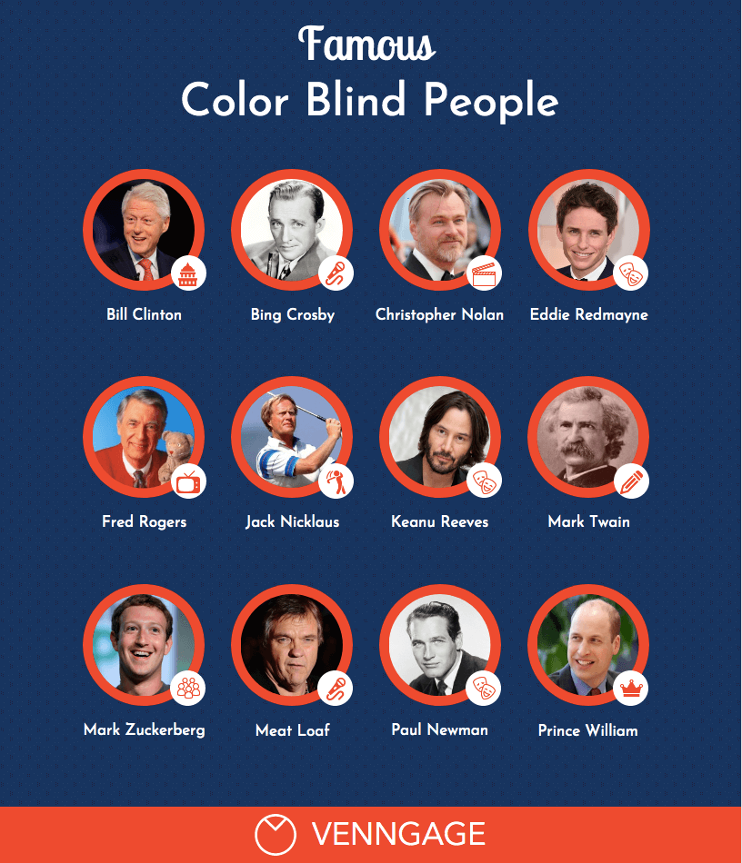 Color blind friendly palette - famous color blind people