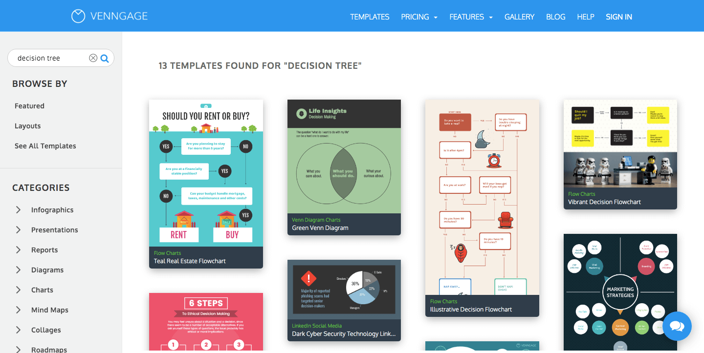 Decision tree example templates by Venngage