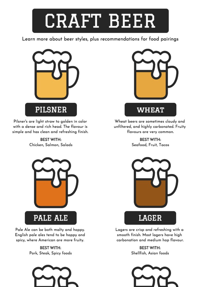Beer Styles Creative Infographic Template