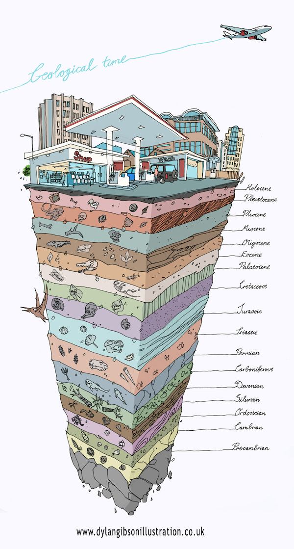 Geological Layers Creative Infographic