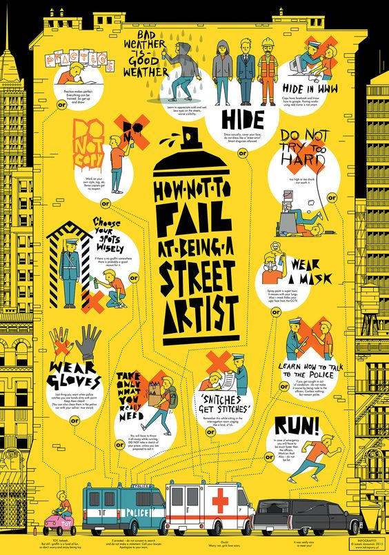 How To Be A Street Artist Creative Infographic
