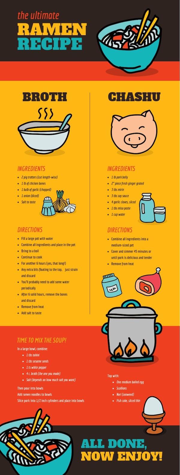 Illustrated Ramen Recipe Infographic Template