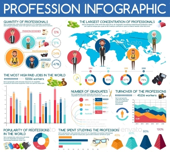 Profession Statistical Infographic Example