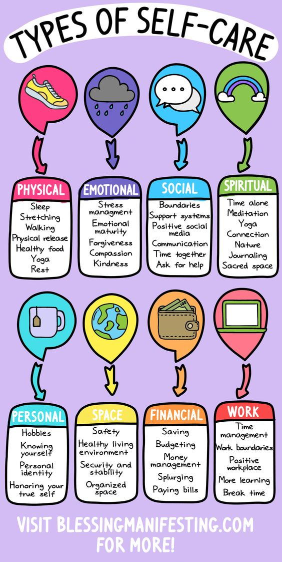 Self Care Types Creative Infographic
