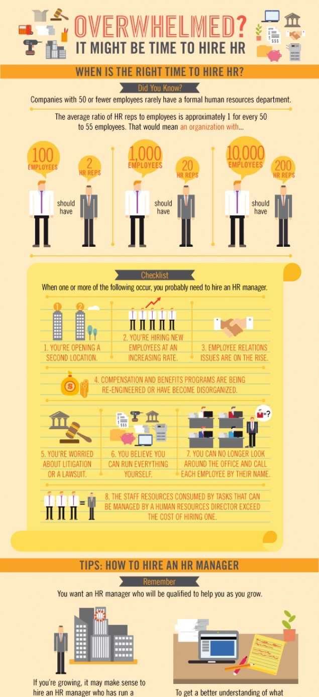 Simple Hiring Timeline Creative Infographic