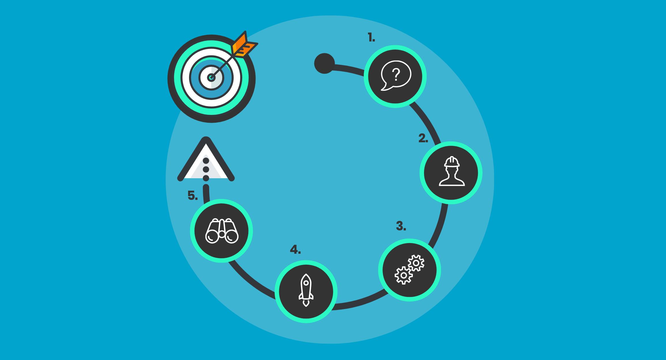 Szablon_infografiki_procesu