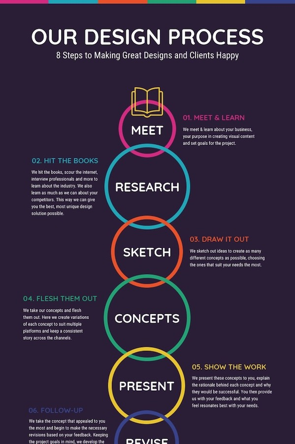 75 New Creative Infographic Examples Templates Venngage