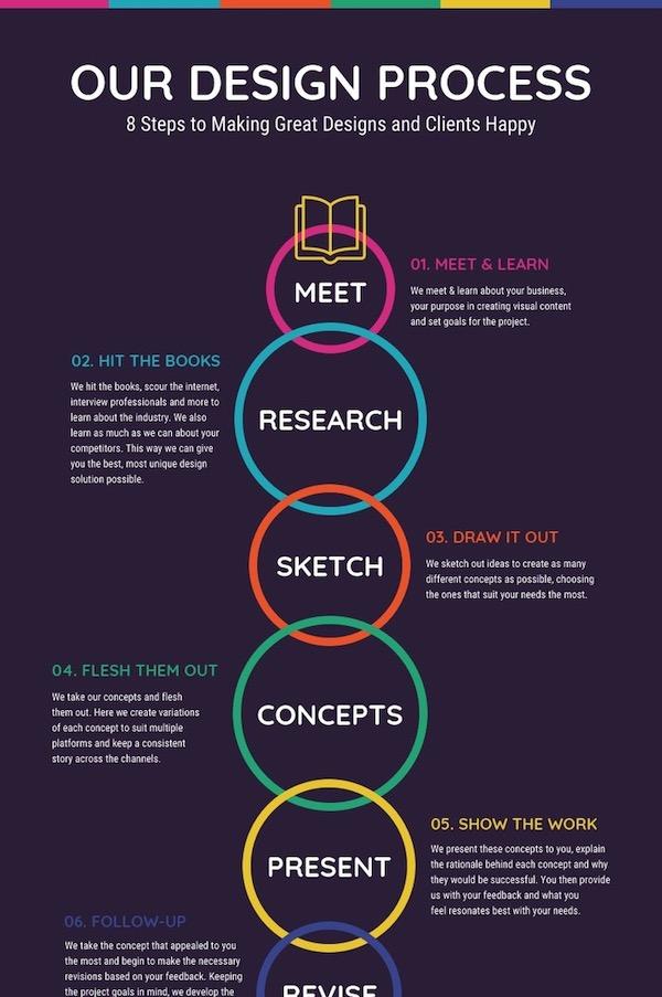 Vibrant Design Creative Infographic Template